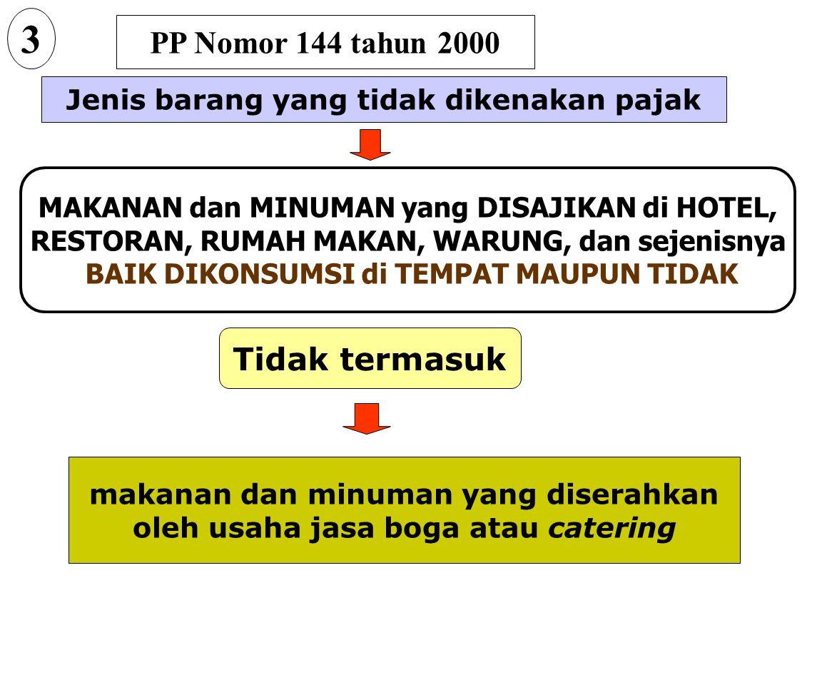 3 PP Nomor 144 tahun 2000 Tidak termasuk