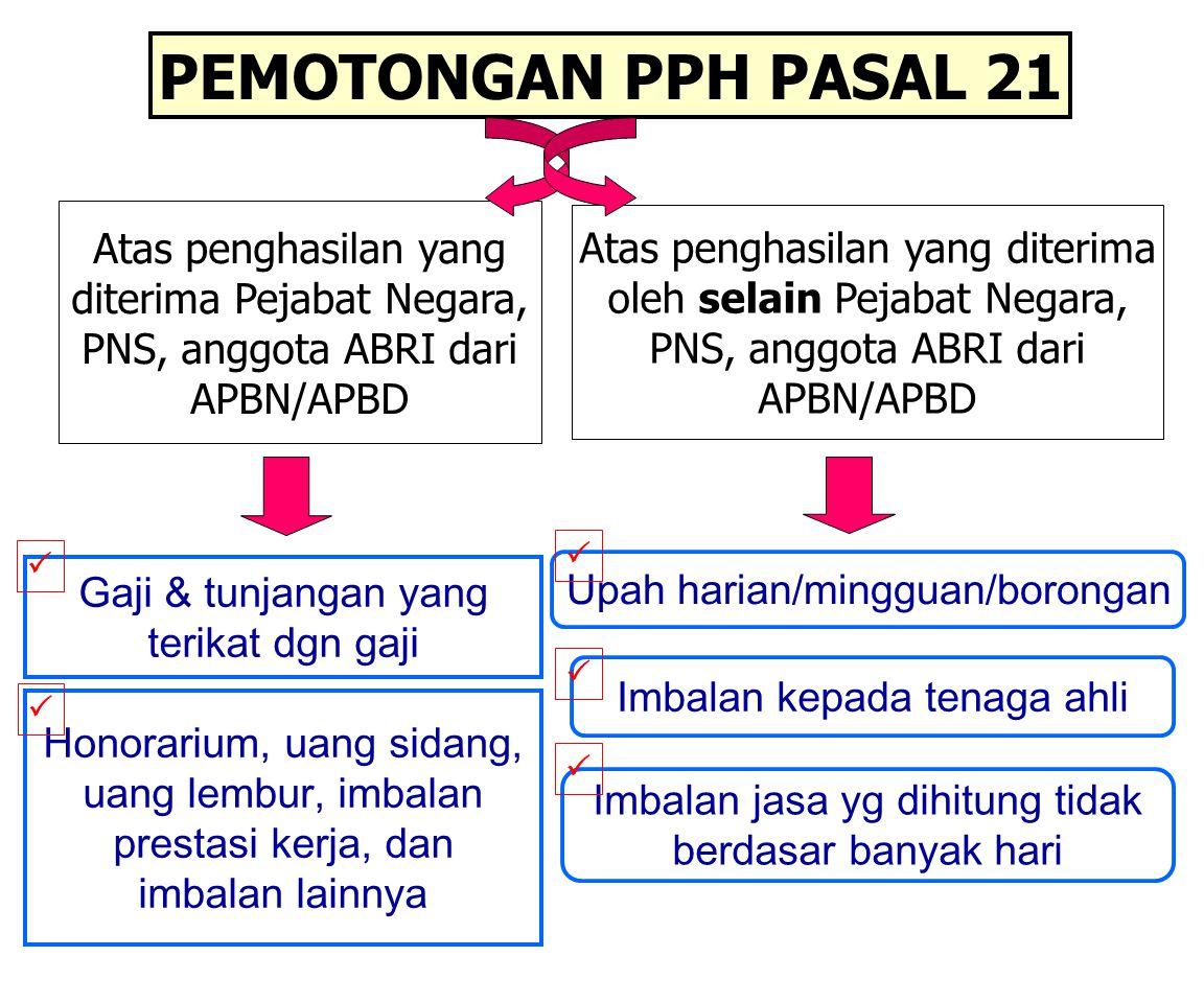 PEMOTONGAN PPH PASAL 21 Atas penghasilan yang