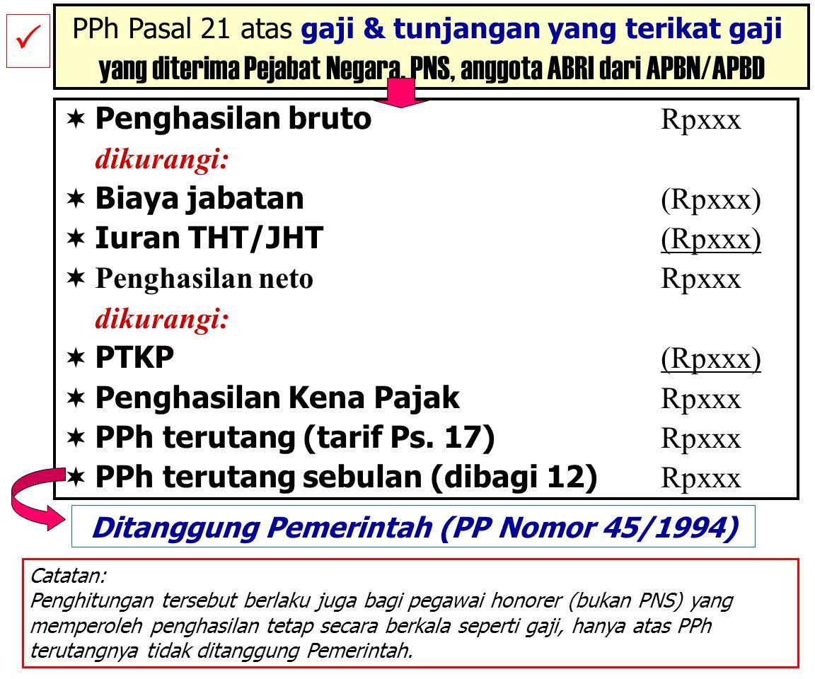 Ditanggung Pemerintah (PP Nomor 45/1994)