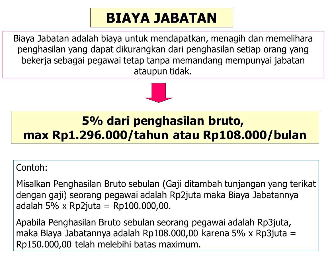 5% dari penghasilan bruto, max Rp1.296.000/tahun atau Rp108.000/bulan