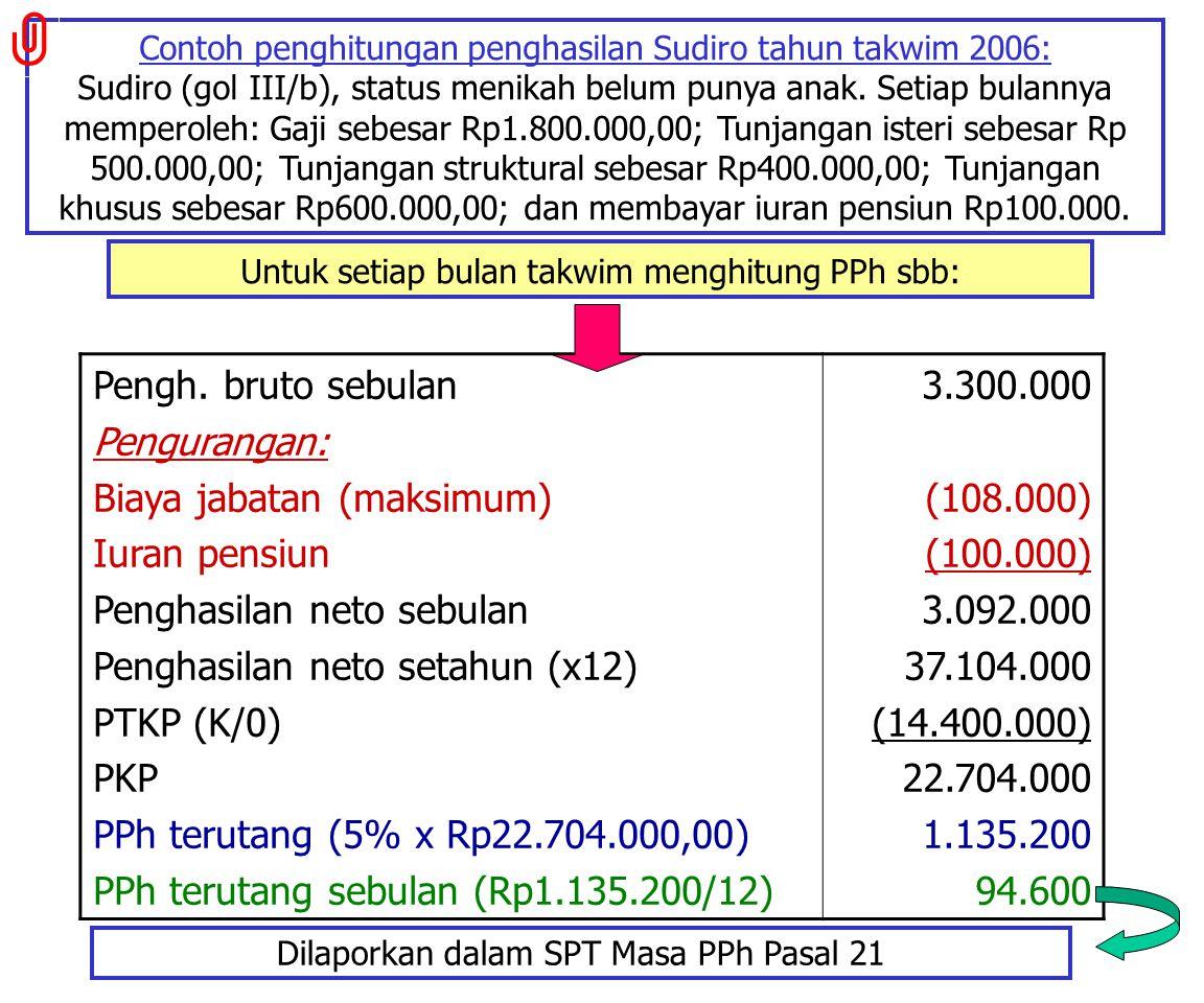 G Pengh. bruto sebulan Pengurangan: Biaya jabatan (maksimum)
