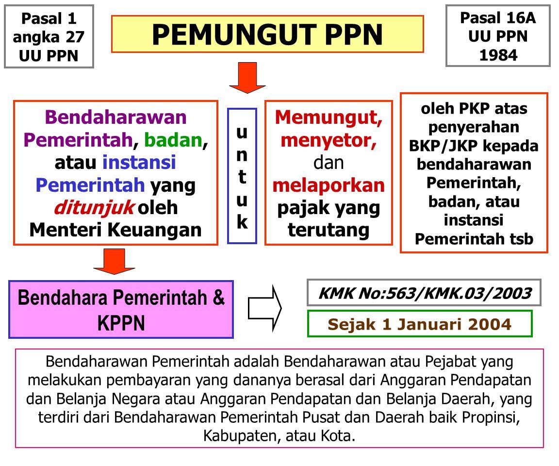 Bendahara Pemerintah & KPPN