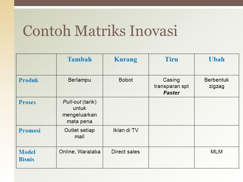Contoh Matriks Inovasi