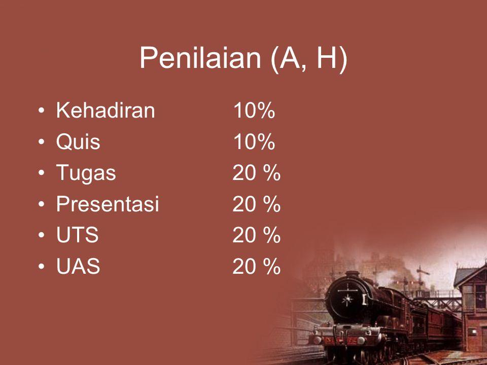 Penilaian (A, H) Kehadiran 10% Quis 10% Tugas 20 % Presentasi 20 %