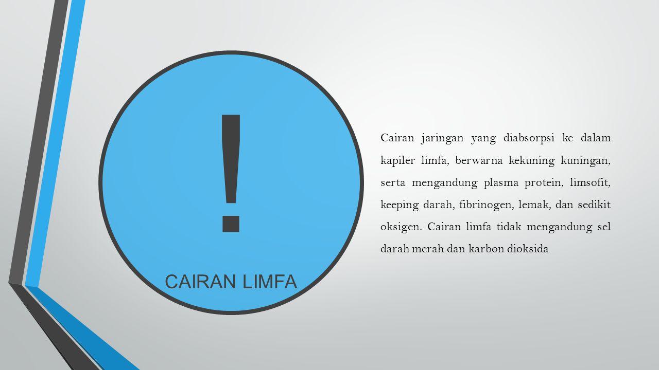 ! CAIRAN LIMFA.