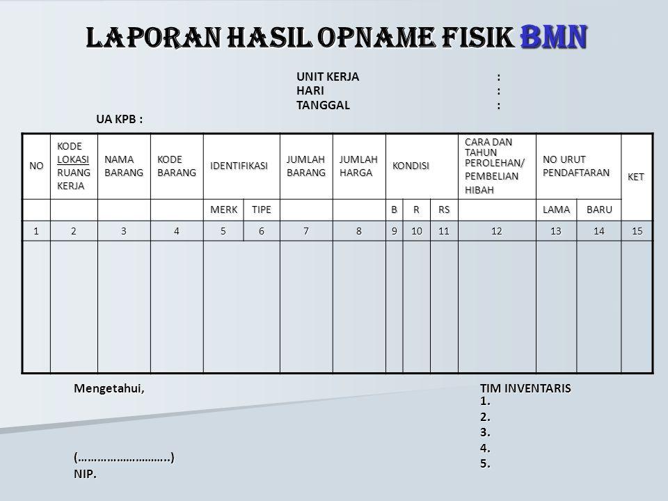 LAPORAN HASIL OPNAME FISIK BMN