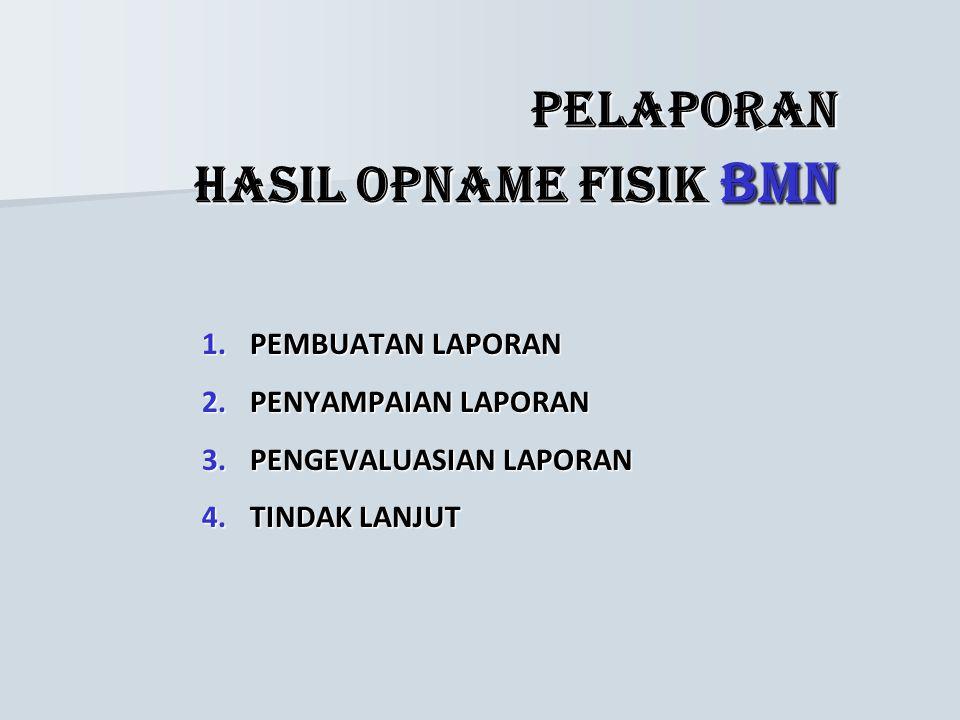PELAPORAN HASIL OPNAME FISIK BMN