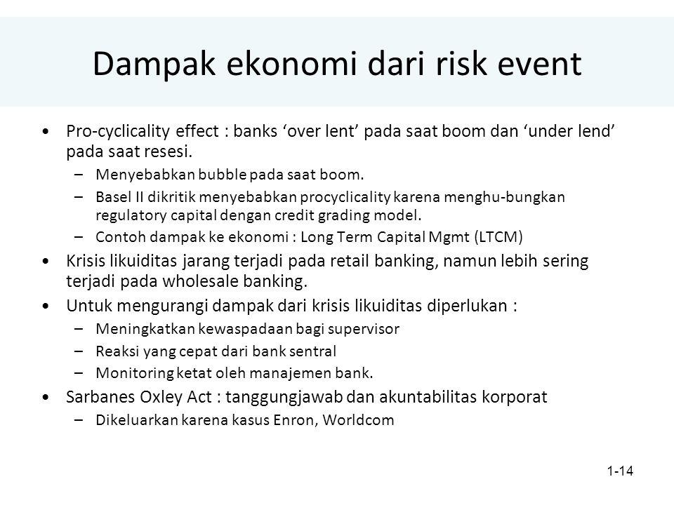 Dampak ekonomi dari risk event