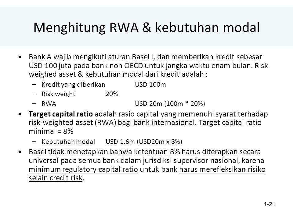 Menghitung RWA & kebutuhan modal