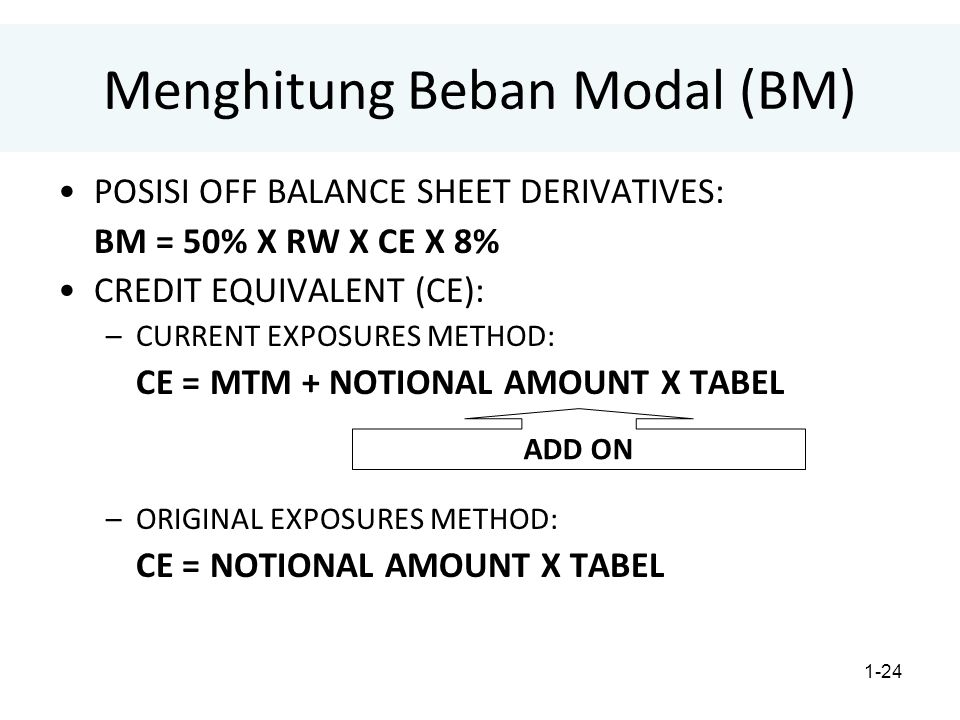 Menghitung Beban Modal (BM)