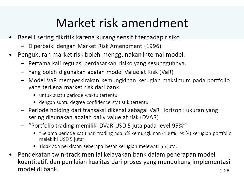 Market risk amendment Basel I sering dikritik karena kurang sensitif terhadap risiko. Diperbaiki dengan Market Risk Amendment (1996)