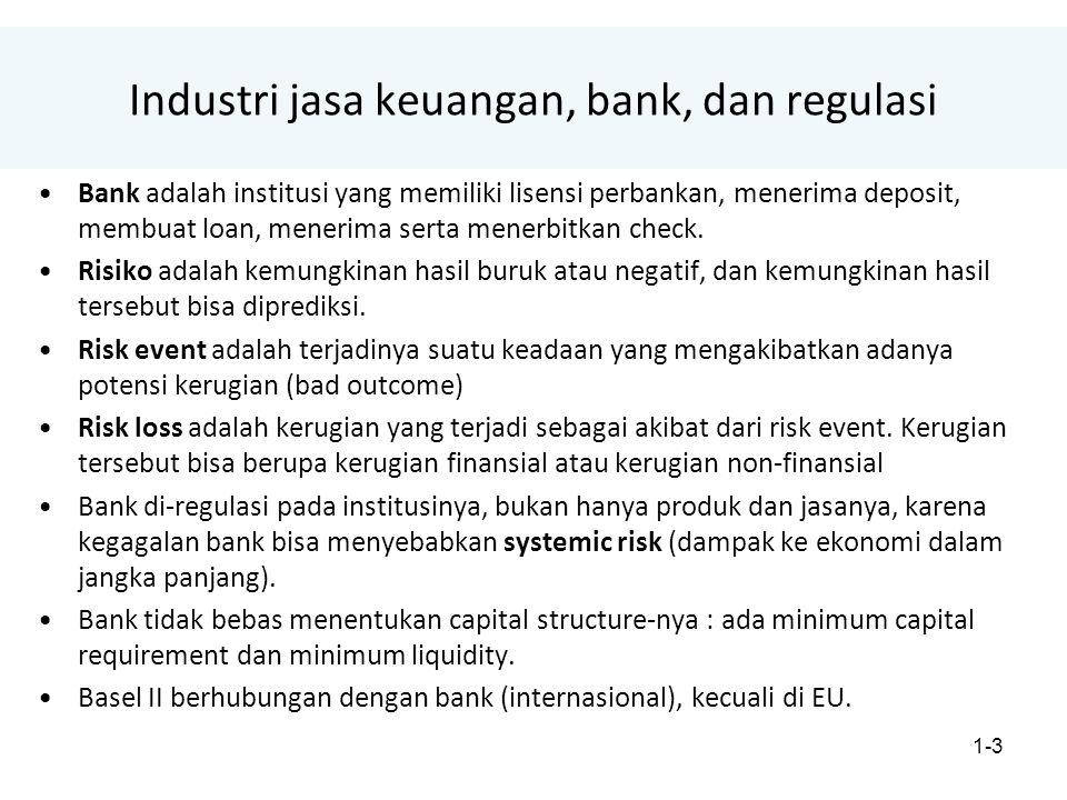 Industri jasa keuangan, bank, dan regulasi