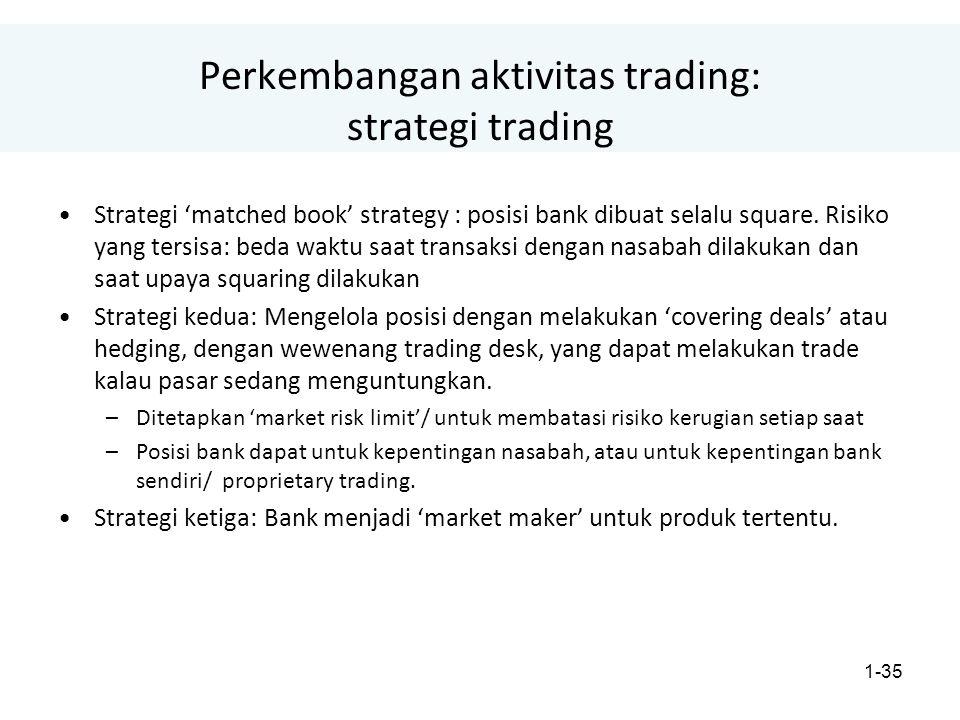 Perkembangan aktivitas trading: strategi trading