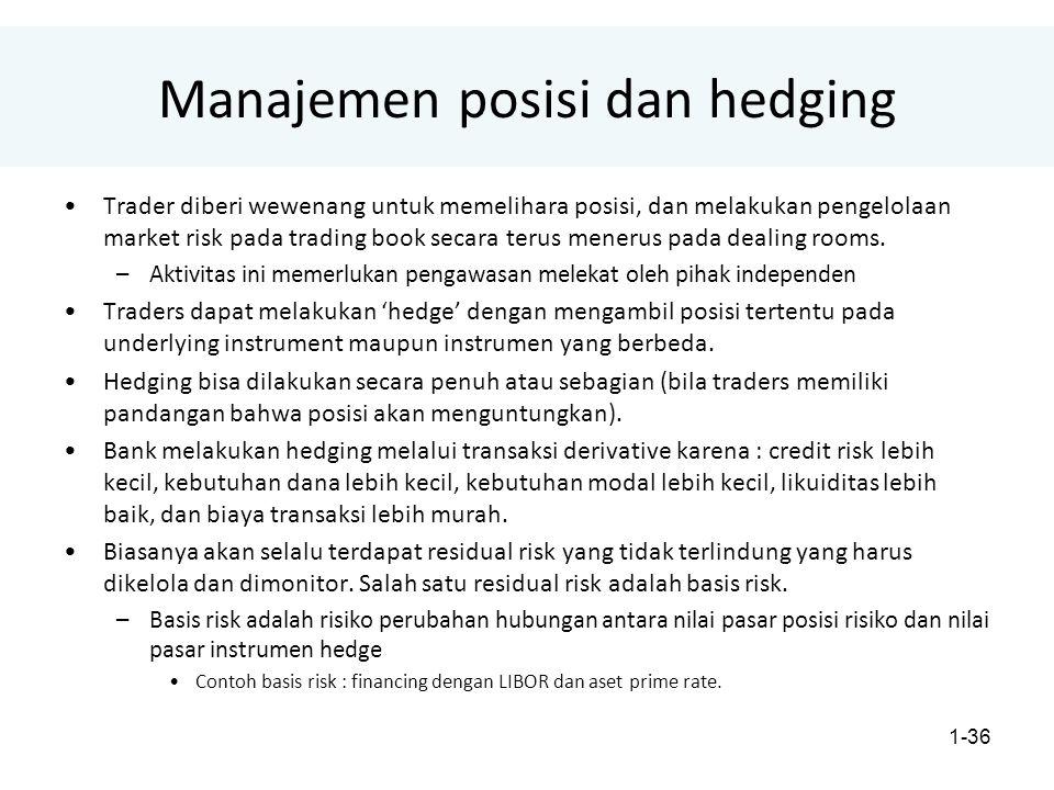 Manajemen posisi dan hedging