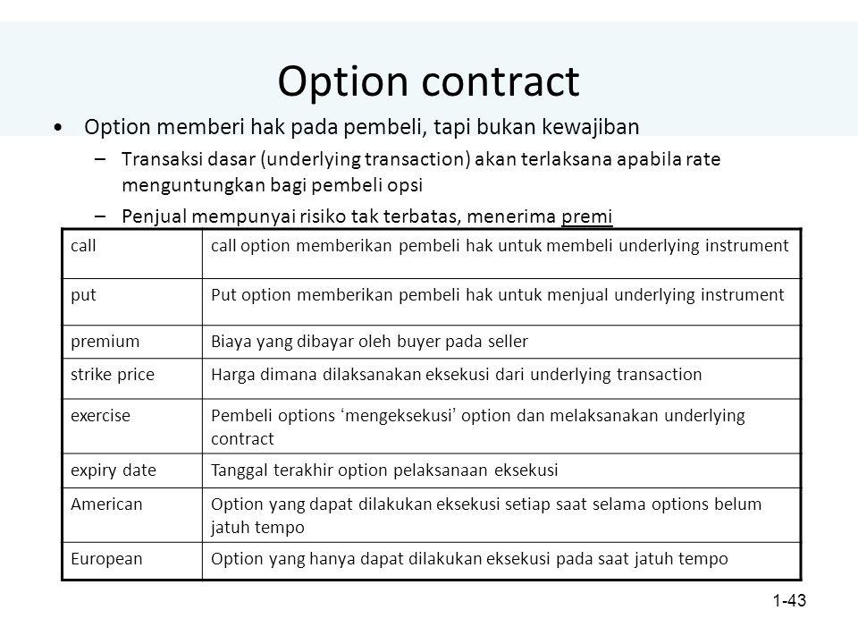 Option contract Option memberi hak pada pembeli, tapi bukan kewajiban