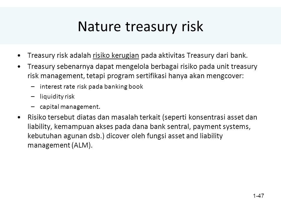 Nature treasury risk Treasury risk adalah risiko kerugian pada aktivitas Treasury dari bank.