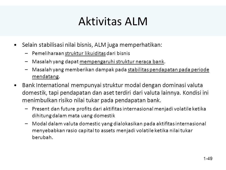 Aktivitas ALM Selain stabilisasi nilai bisnis, ALM juga memperhatikan: