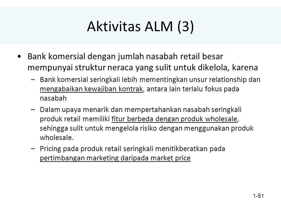 Aktivitas ALM (3) Bank komersial dengan jumlah nasabah retail besar mempunyai struktur neraca yang sulit untuk dikelola, karena.