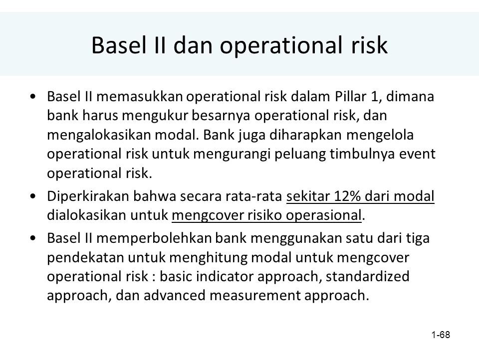 Basel II dan operational risk