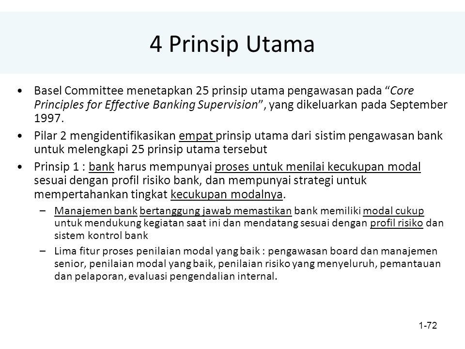 4 Prinsip Utama