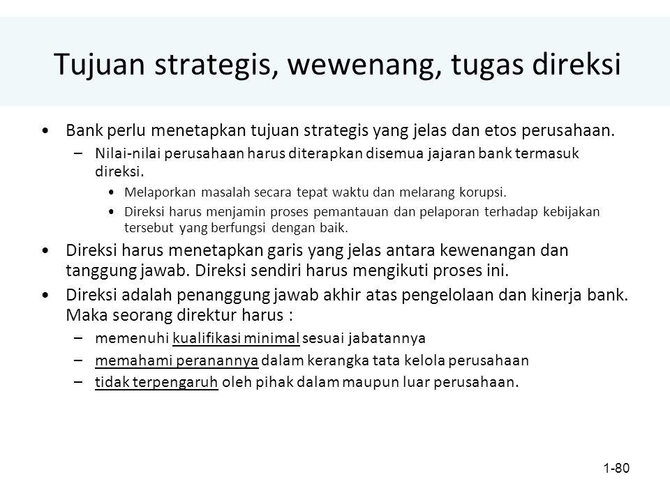 Tujuan strategis, wewenang, tugas direksi