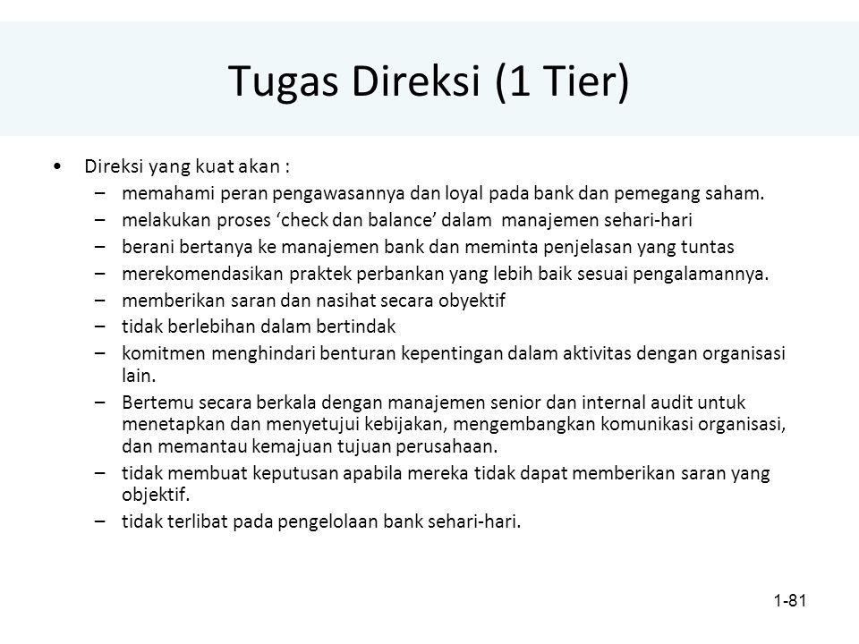 Tugas Direksi (1 Tier) Direksi yang kuat akan :