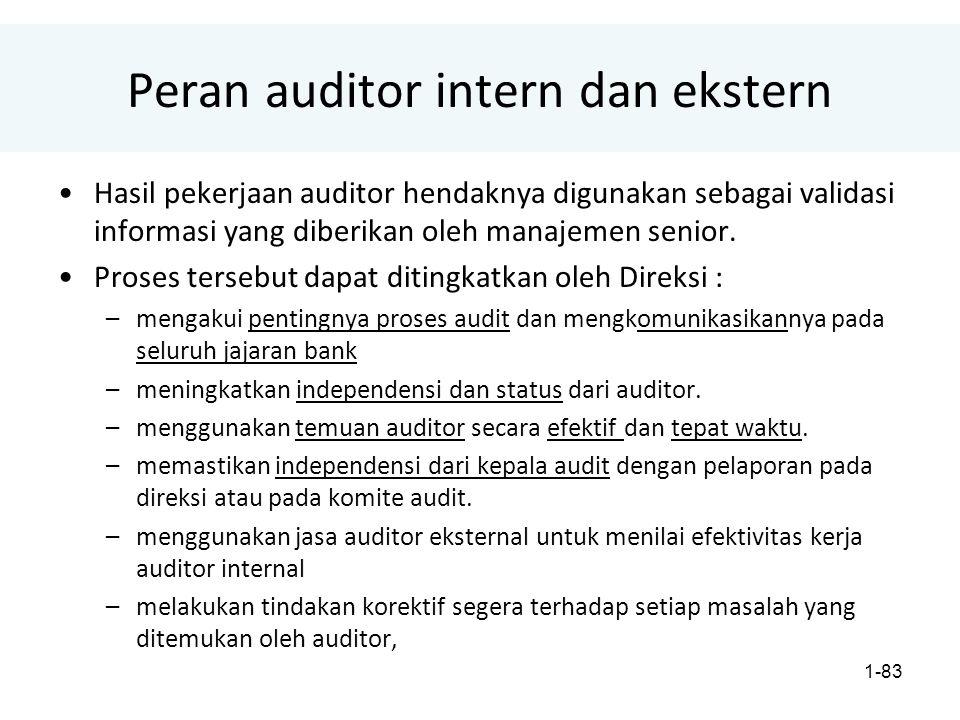 Peran auditor intern dan ekstern