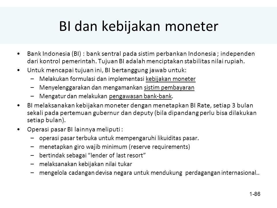 BI dan kebijakan moneter
