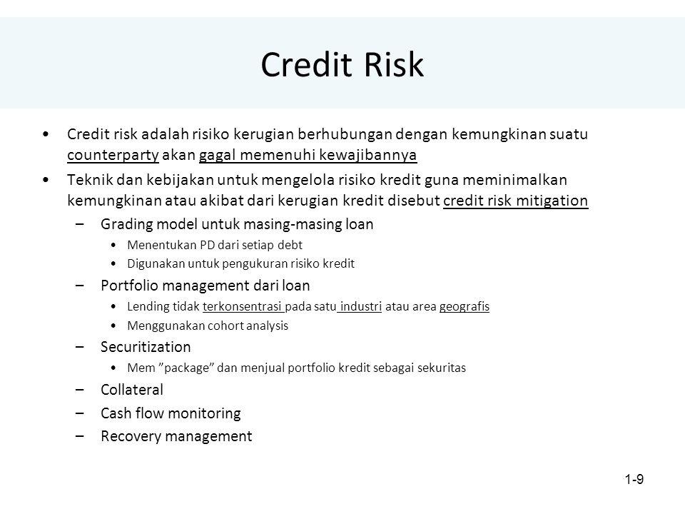 Credit Risk Credit risk adalah risiko kerugian berhubungan dengan kemungkinan suatu counterparty akan gagal memenuhi kewajibannya.