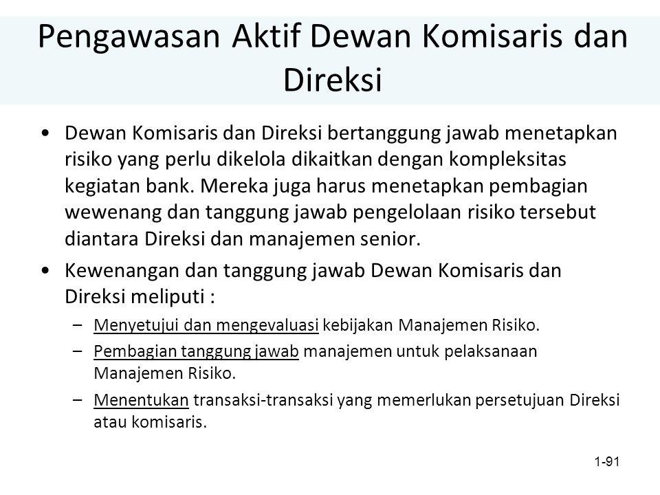 Pengawasan Aktif Dewan Komisaris dan Direksi