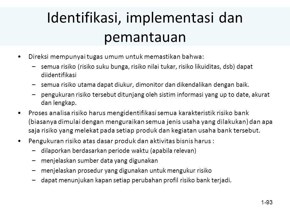 Identifikasi, implementasi dan pemantauan