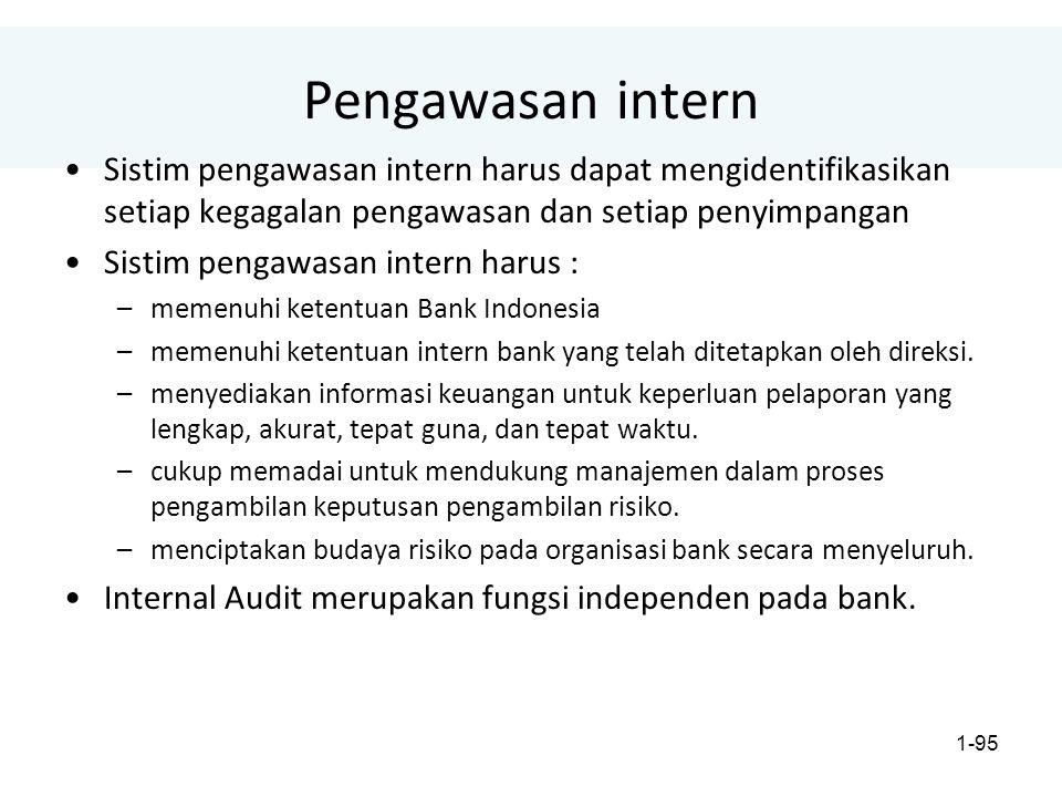 Pengawasan intern Sistim pengawasan intern harus dapat mengidentifikasikan setiap kegagalan pengawasan dan setiap penyimpangan.