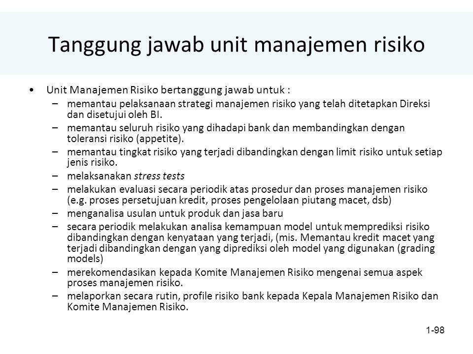 Tanggung jawab unit manajemen risiko