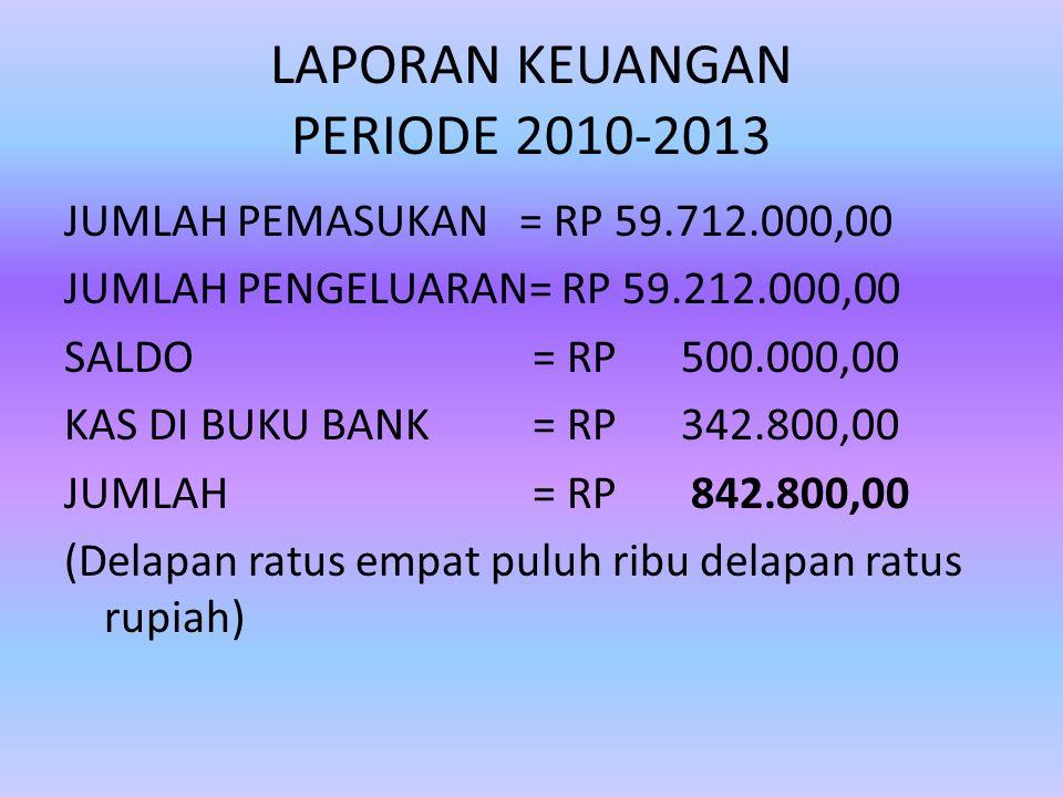 LAPORAN KEUANGAN PERIODE 2010-2013