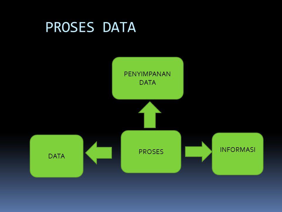 PROSES DATA PENYIMPANAN DATA PROSES INFORMASI DATA