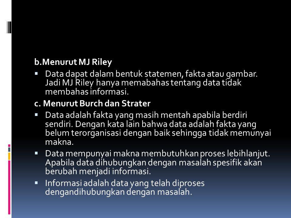 b.Menurut MJ Riley Data dapat dalam bentuk statemen, fakta atau gambar. Jadi MJ Riley hanya memabahas tentang data tidak membahas informasi.