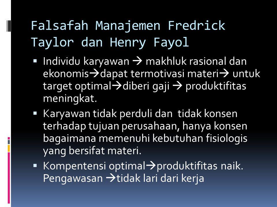 Falsafah Manajemen Fredrick Taylor dan Henry Fayol