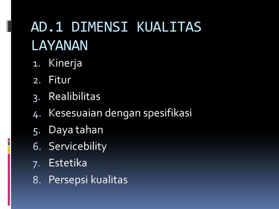 AD.1 DIMENSI KUALITAS LAYANAN