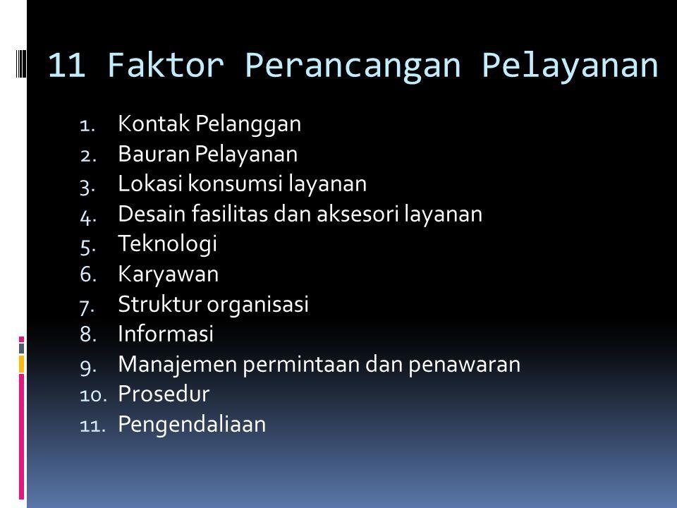 11 Faktor Perancangan Pelayanan