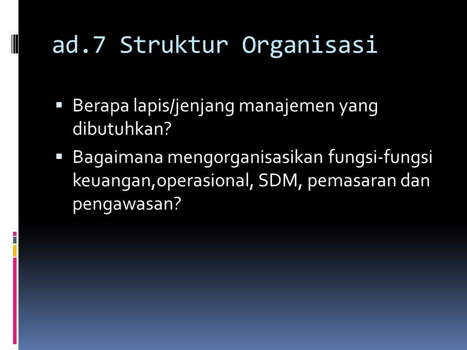 ad.7 Struktur Organisasi