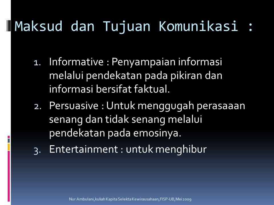Maksud dan Tujuan Komunikasi :