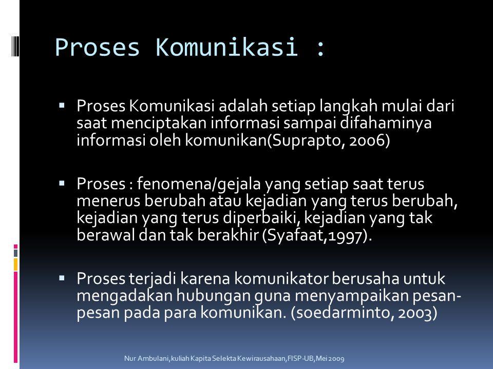 Proses Komunikasi :