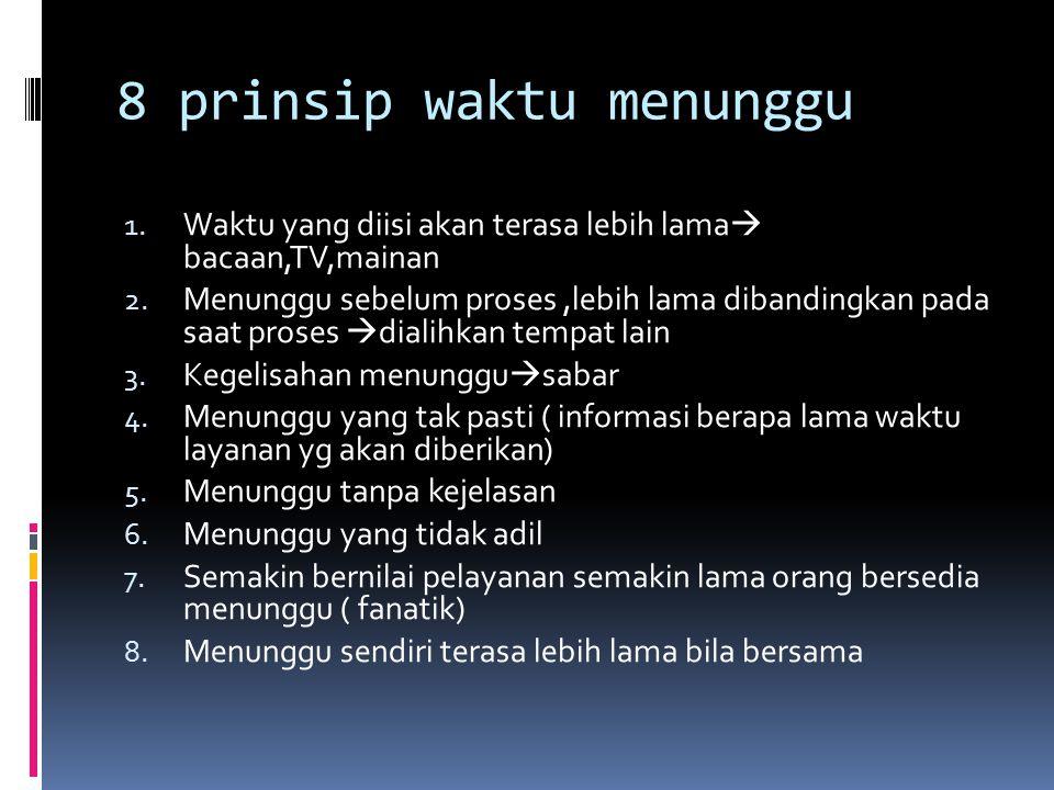 8 prinsip waktu menunggu