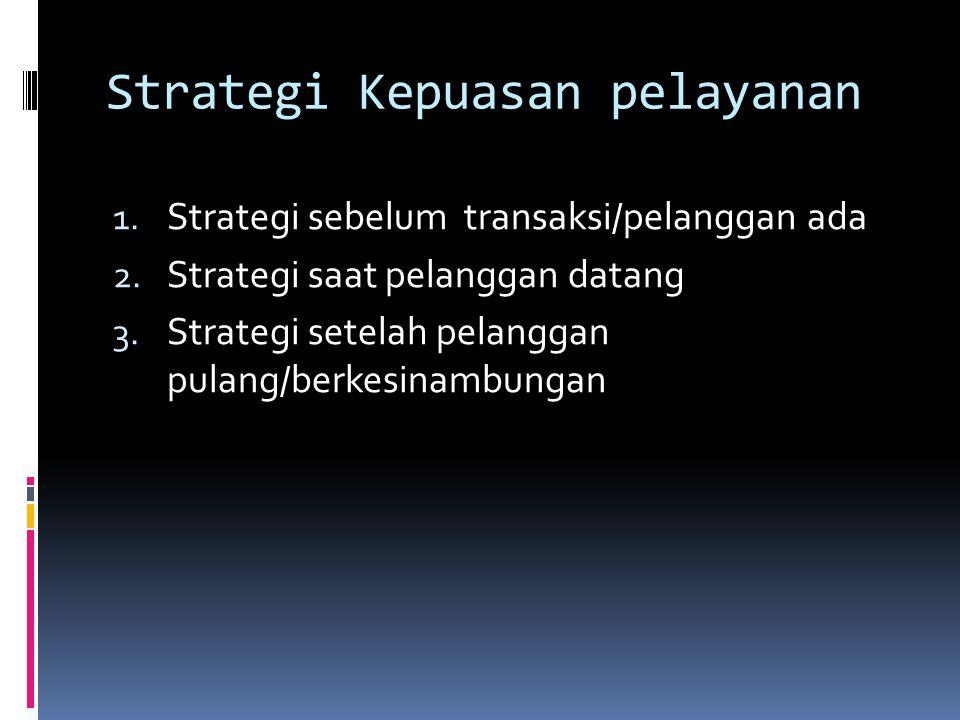 Strategi Kepuasan pelayanan