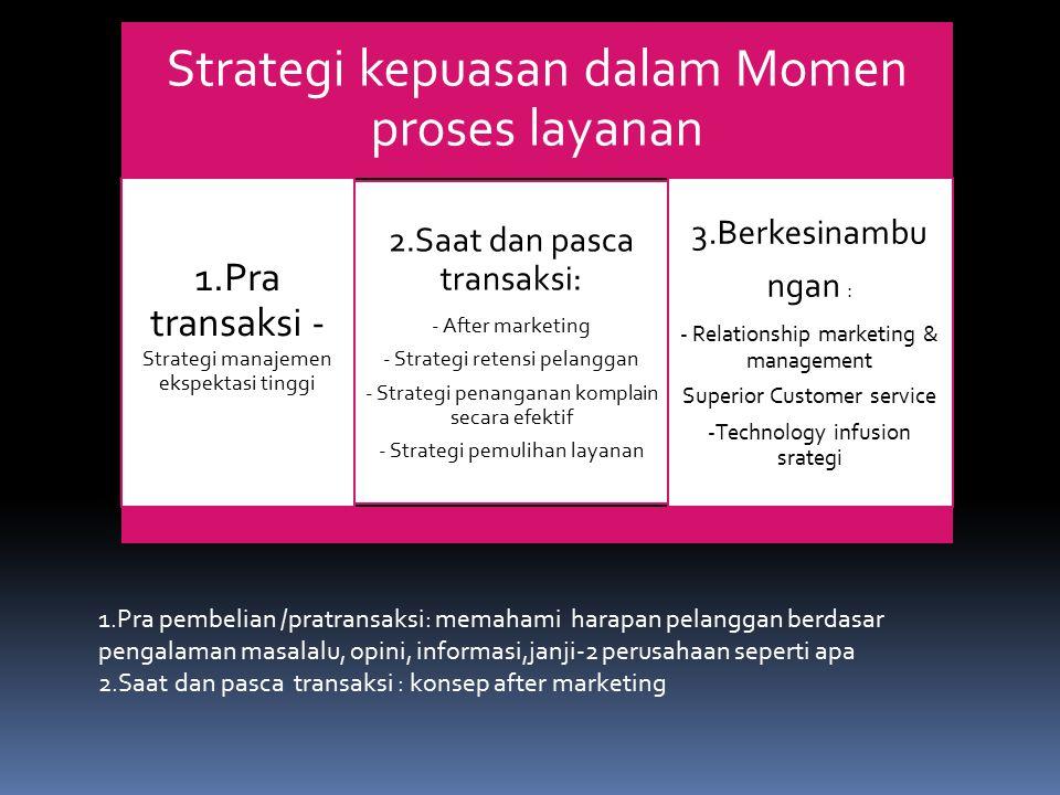 Strategi kepuasan dalam Momen proses layanan