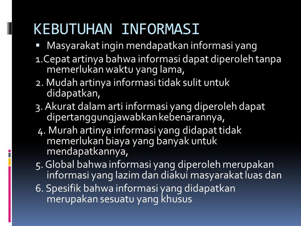 KEBUTUHAN INFORMASI Masyarakat ingin mendapatkan informasi yang