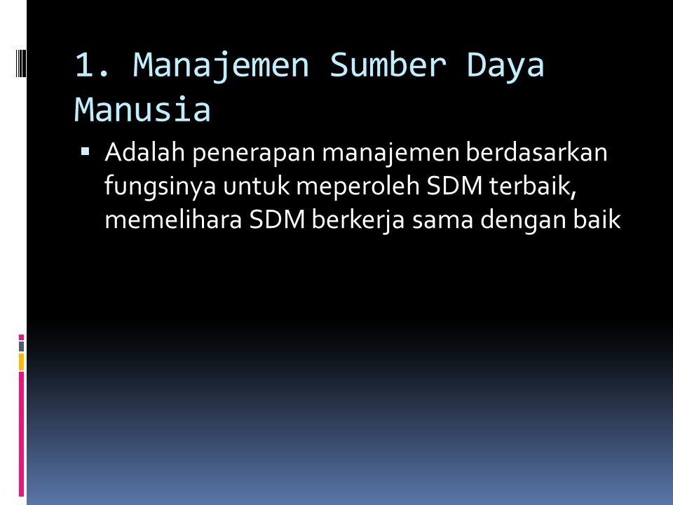 1. Manajemen Sumber Daya Manusia