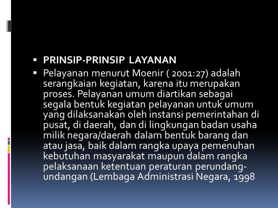 PRINSIP-PRINSIP LAYANAN