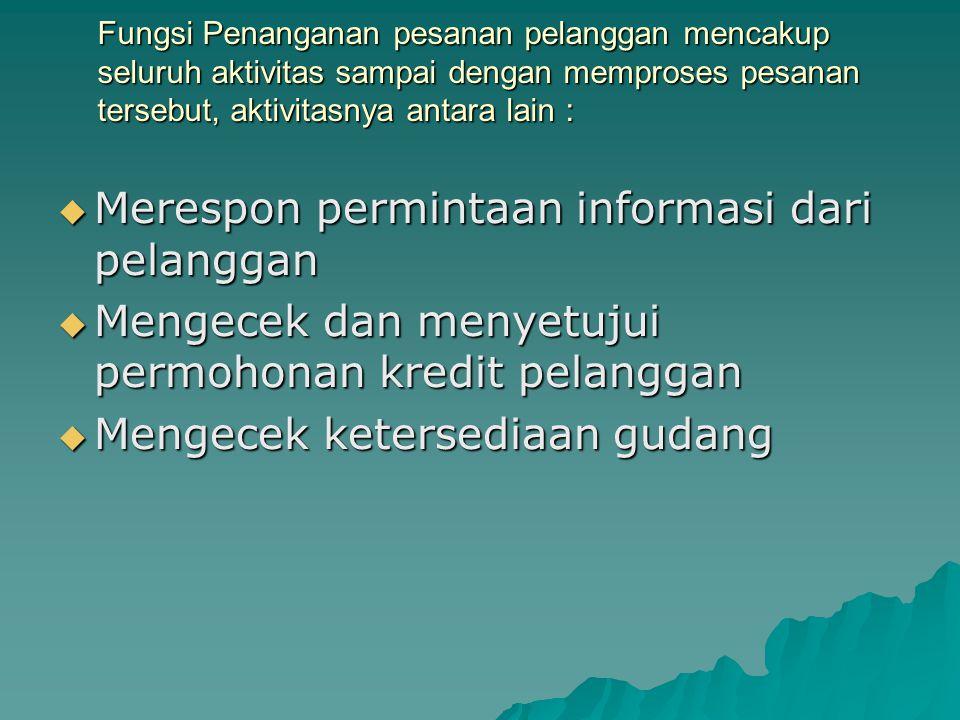 Merespon permintaan informasi dari pelanggan