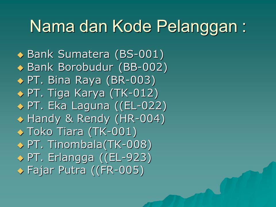 Nama dan Kode Pelanggan :